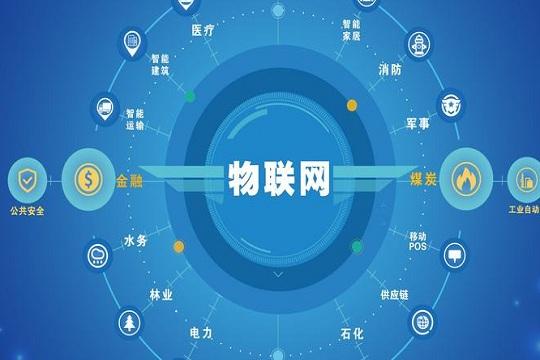 物联网四层体系结是什么,如何运作?